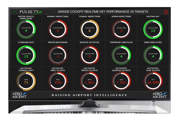 AeroAscent Pulse TV